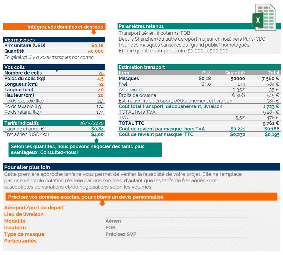 Calculer le coût d'un transport de masques: aperçu du simulateur Mathez Freight