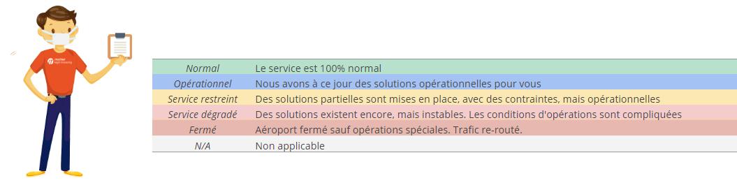 Conditions opérationnelles sur les ports et aéroports de France suite au coronavirus