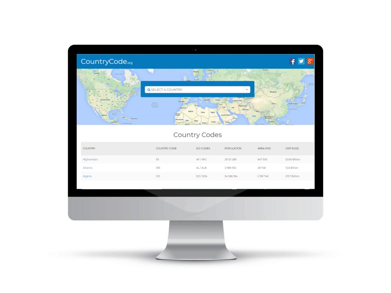 countrycode.org